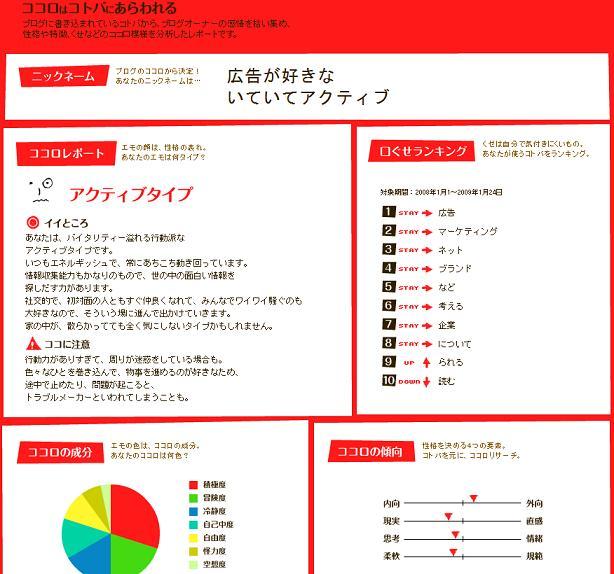 WEBMAN---ネットマーケティングコンサルタントへたれSのブログ-emo