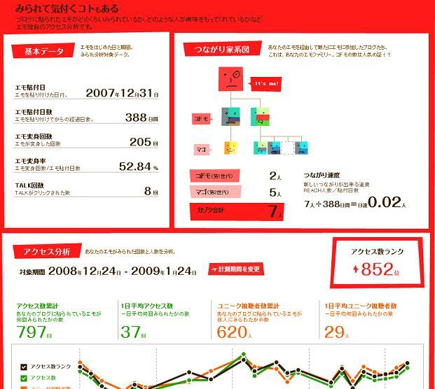 WEBMAN---ネットマーケティングコンサルタントへたれSのブログ-emo2