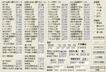 ポンチーのススメ-桂田 好調時データ