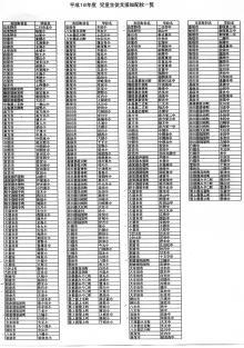 福岡加配表