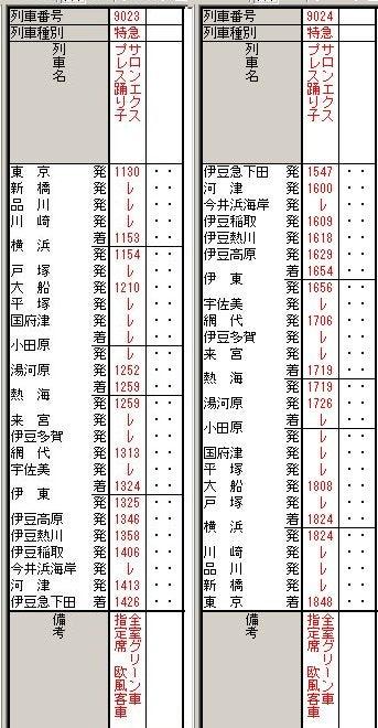 表 踊り子 時刻 【2021春改正】全車指定席・E257系化の「踊り子号」停車駅増減以外はほぼ現状維持?