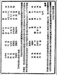 世昌洋行の広告