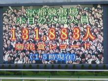 菊花賞レコード