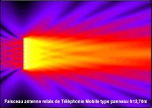 北鎌倉・鎌倉の携帯基地局乱立による複合電磁波汚染の改善を目指すブログ-基地局からのマイクロ波映像化2
