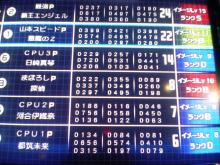 result03