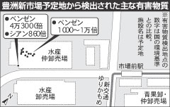 080520東京新聞