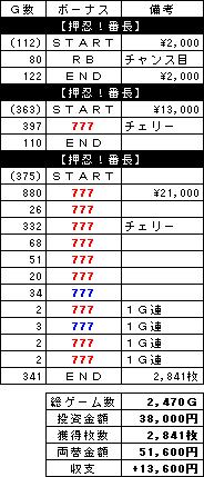 2006.09.27