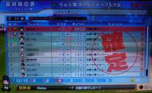 GF15度目勝ち