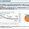 自然災害による経済損失額 日本は米国、中国に次いで世界第3位の画像