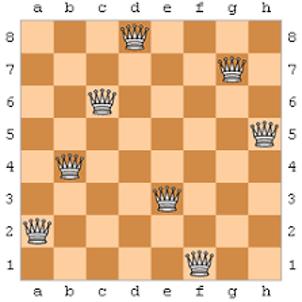8 QUEEN  チェスのクイーンを8つ並べるパズルの画像