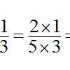 小学総まとめ「分数のかけ算・わり算」の画像