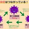 日赤発表の「新型コロナウイルスの3つの顔」から思うの画像