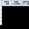 新連載『不動産小口化商品の研究』 各社のFTK商品を徹底解説!!【リクエスト募集中】の画像