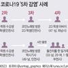 ★韓国・梨泰院のクラブ集団感染225人、塾講師から50人~新型コロナウィルスの画像