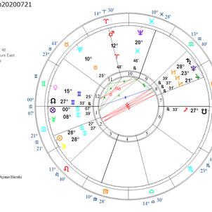 07/20から07/26までの星の動き、蟹座二度目の新月ディの画像