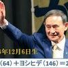 日月星が揃ったら、第100代内閣総理大臣誕生か?(3)の画像