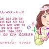 ラファ数秘術&カード 個人年「3」の人の2020年残り100日を過ごすポイントの画像