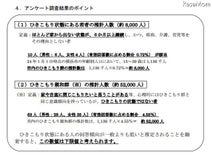 ほとんど家から出ない状態が6か月以上の「ひきこもり」、横浜で8千人