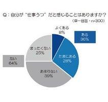 東京都内の男性会社員36%が仕事うつ自覚 - 7割が「休憩は自分のデスク」