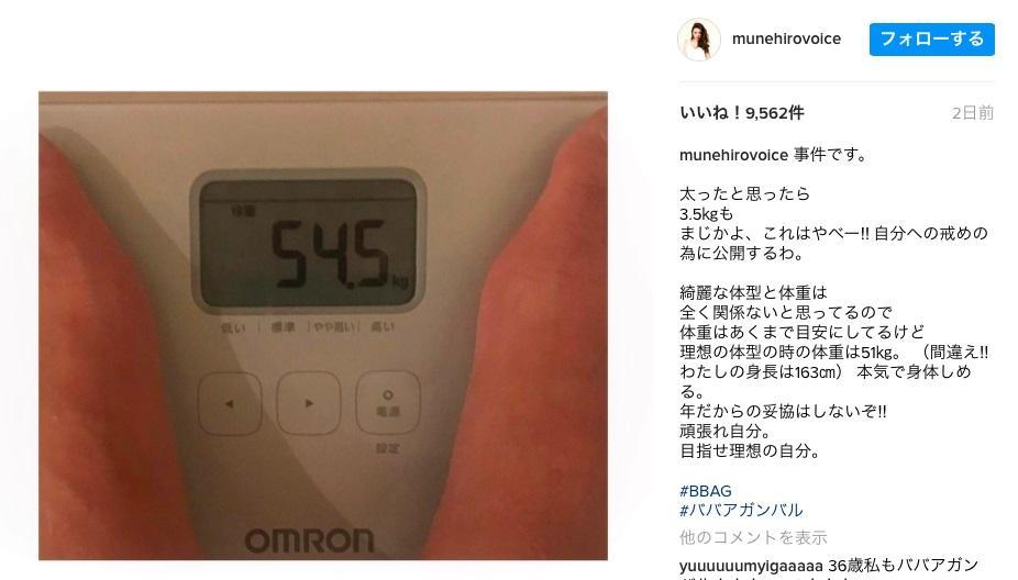 鈴木紗理奈 増えた体重公開し、...