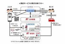 日本郵便、フリマアプリ・オークションサイトの商品を簡単に送れる「e発送サービス」開始
