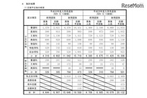 入試 高校 長野 県