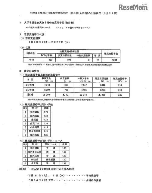 出願 状況 大学 金沢