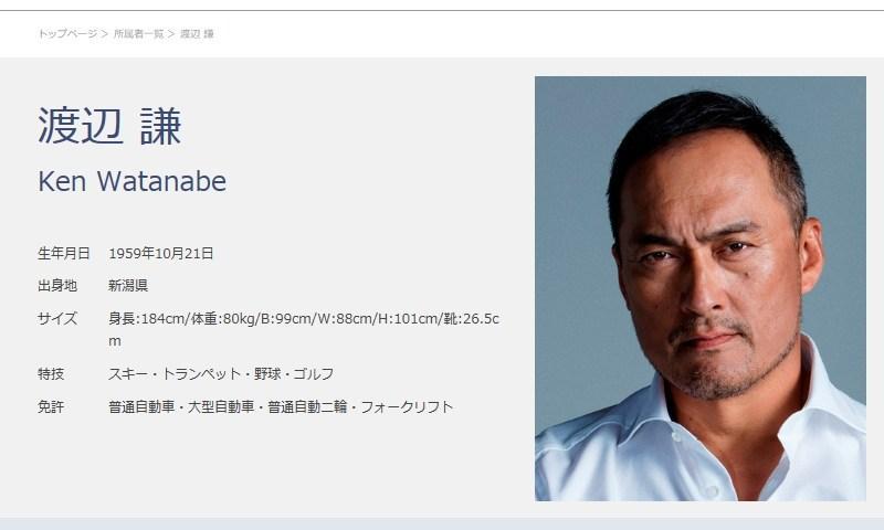 南果歩 News: 渡辺謙、南果歩と離婚へ…ネットでは「さすがに酷すぎる」の