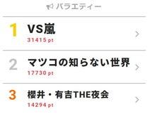 「VS嵐」にKing & Princeが初登場!【視聴熱TOP3】