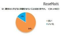 夏休みに子どもに勉強させたいこと、英語やプログラミングが上位