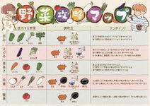 みそ汁で子どもの野菜嫌いは解決できる!?味の素が野菜攻略マップと野菜克服みそ汁レシピを大公開