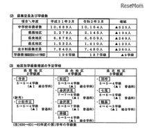 県 公立 倍率 2021 高校 石川