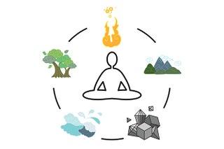 「火」は直感的に行動しがち、「金」は自他ともに厳しい…【五行で性格診断】