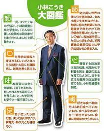 コバちゃん大図鑑