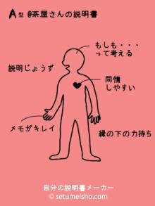 ほのぼのやどかり奮闘記?-説明書@茶屋