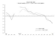 人事コンサルタントのブログ-toukei_tingin