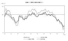 人事コンサルタントのブログ-genjou