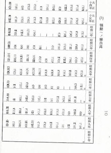 ☆杉野洋明 極東亜細亜研究所~韓国企業勤務経験者の呟き~-ishutudaka