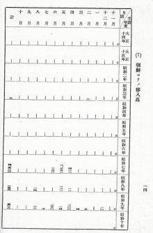 ☆杉野洋明 極東亜細亜研究所~韓国企業勤務経験者の呟き~-inyudaka