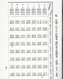 ☆杉野洋明 極東亜細亜研究所~韓国企業勤務経験者の呟き~-komenokakaku1