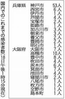 PTA会長の独り言(;´Д`)