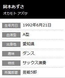ウィンブルドンに連れて行って SKE48高井つき奈応援ブログ