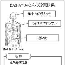 daihatua's…