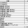【FX】6/10(水…