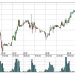 【FX】原油価格と資…