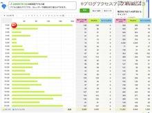 ブログアクセスアップ戦術143★人気ブログの作り方-iframe仕込んでみました