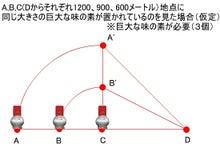 東京スカイツリーファンクラブブログ-3