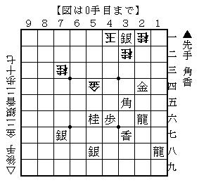 こつこつと将棋上達をめざす-tasuki