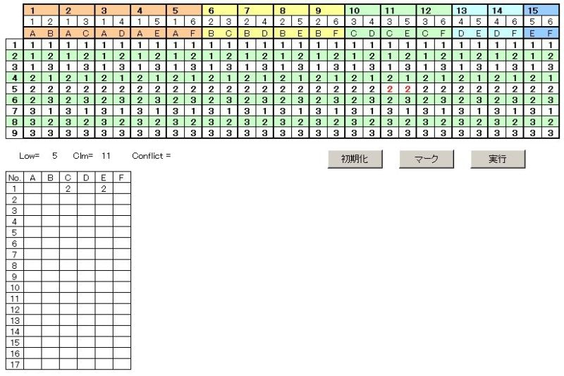 多種類テストケース生成ツール MTG (Multi type Test case Generation tool)-ツール
