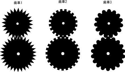 歯車 サイクロイド